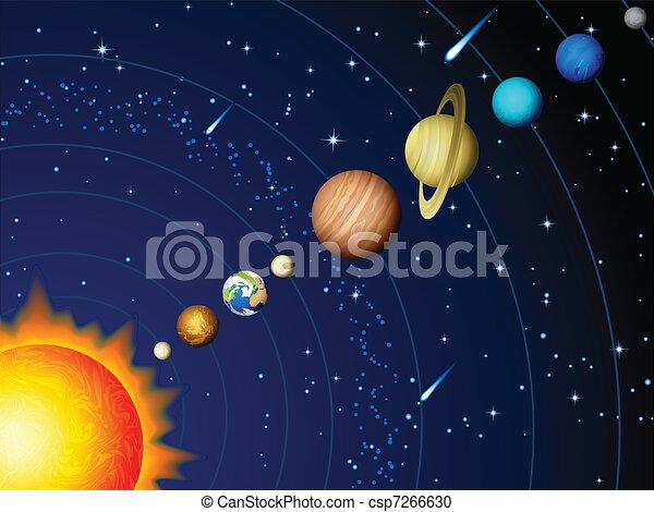Solar system  - csp7266630