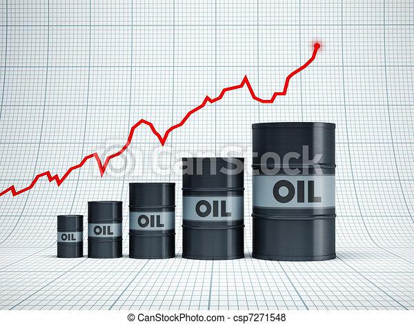 rising oil barrel - csp7271548