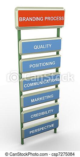 Branding process - csp7275084