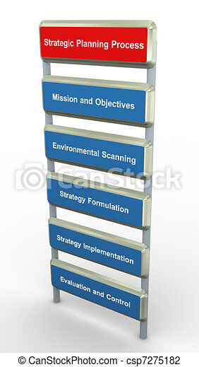 Strategic planning process - csp7275182