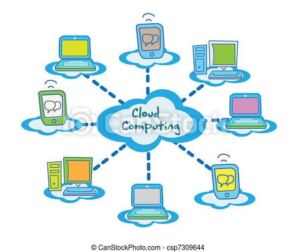 cloud computing concept client  - csp7309644