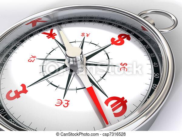 compass and dollar, yen, euro, poun - csp7316528