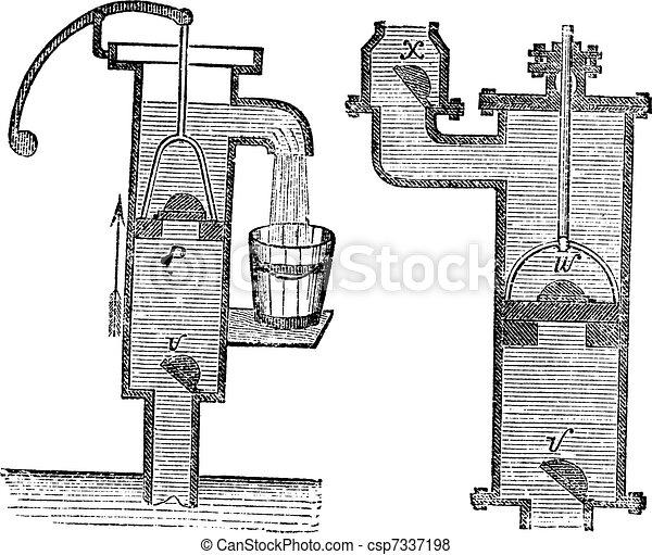 Manual Water Pump, vintage engraving - csp7337198