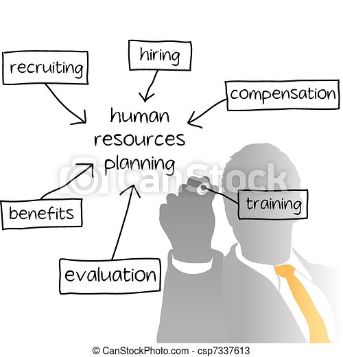 Vectors of HR managing human resources business plan - Enterprise ...