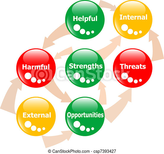 SWOT analysis concept button Vector - csp7393427