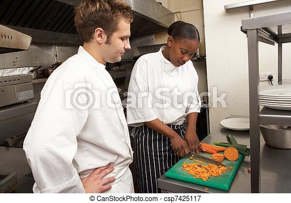 Im genes de chef aprendiz instructivas cocina - Aprendiz de cocina ...