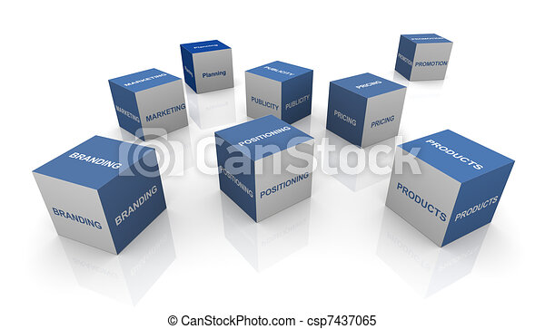 Branding process - csp7437065