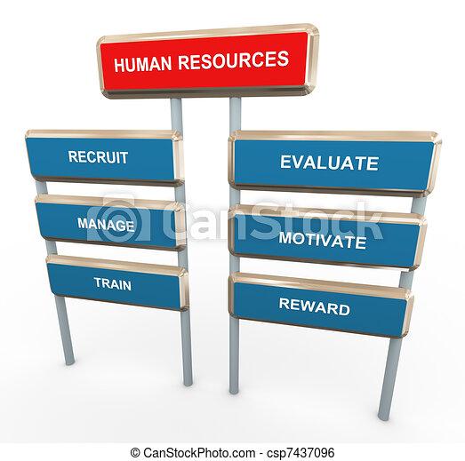 3d human resources - csp7437096