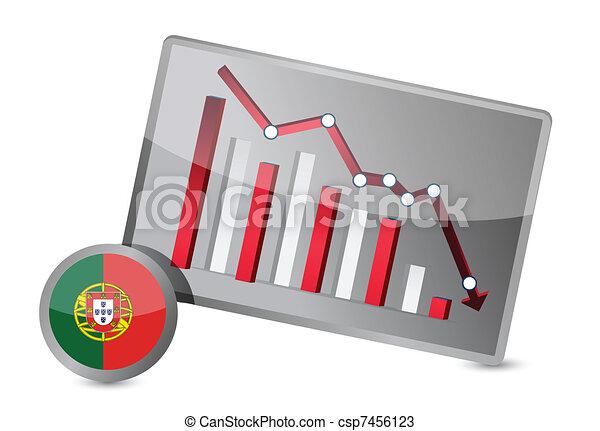 portugal suffering crisis graph - csp7456123