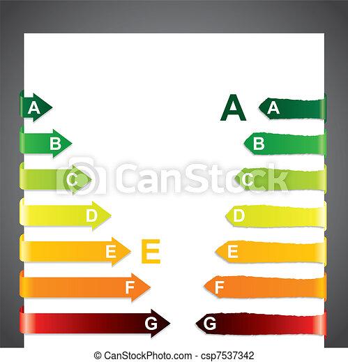 Energy class chart - csp7537342