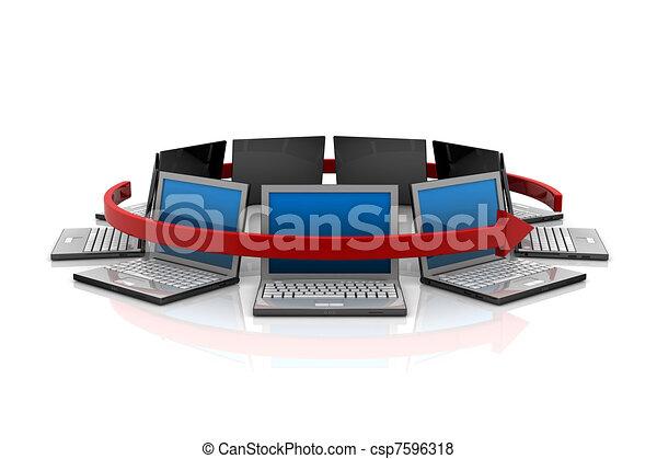 Global information sharing - csp7596318