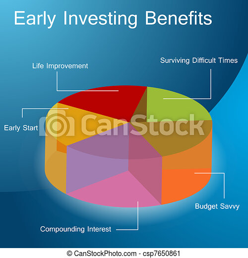 Early Investing Benefits - csp7650861