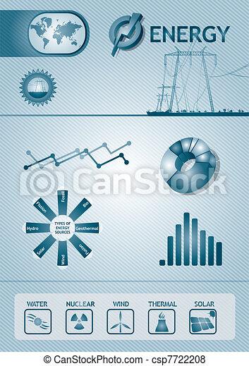 Infographic energy chart - csp7722208
