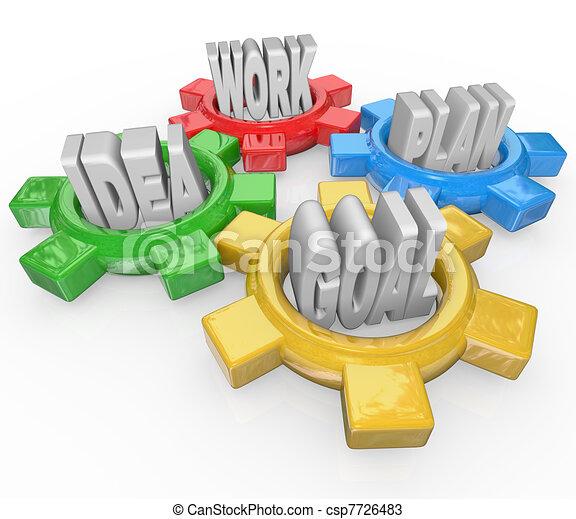 Idea Plan Goal Work Elements of Succeeding in Business - csp7726483