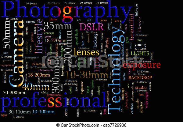 Word cloud - csp7729906