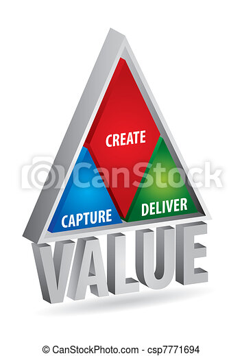 value creation - csp7771694