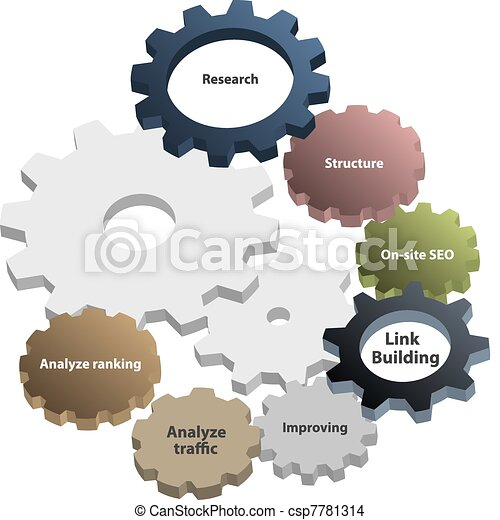 SEO process - csp7781314