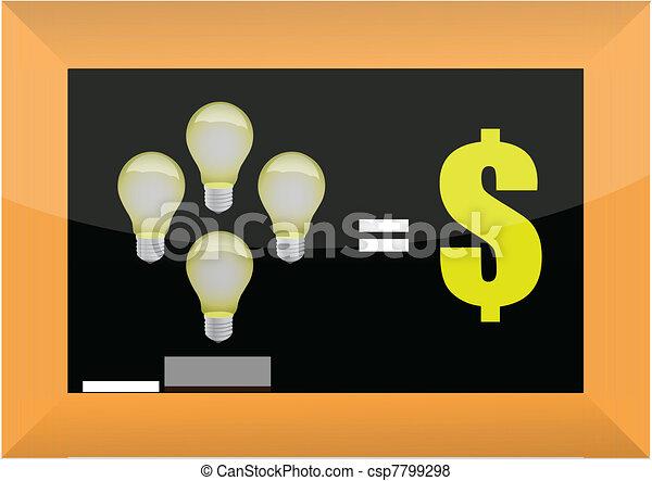 good ideas make money concept - csp7799298