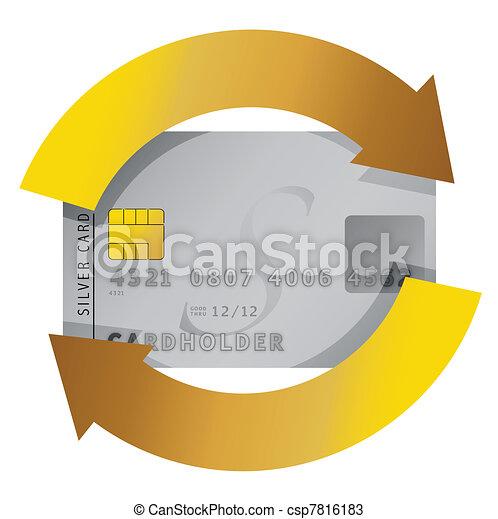 credit card constant consumerism - csp7816183