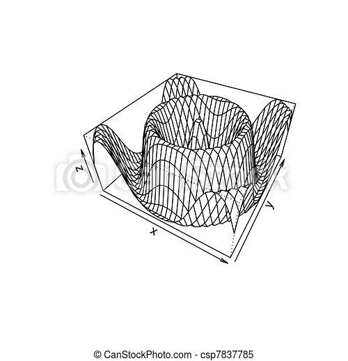 two-argument function plot - csp7837785
