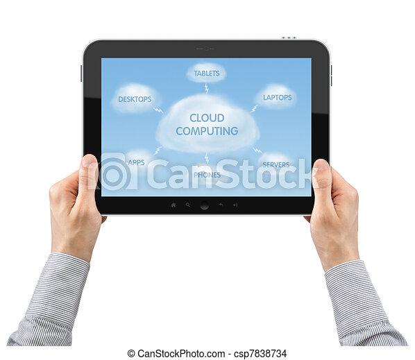 Cloud Network Concept - csp7838734