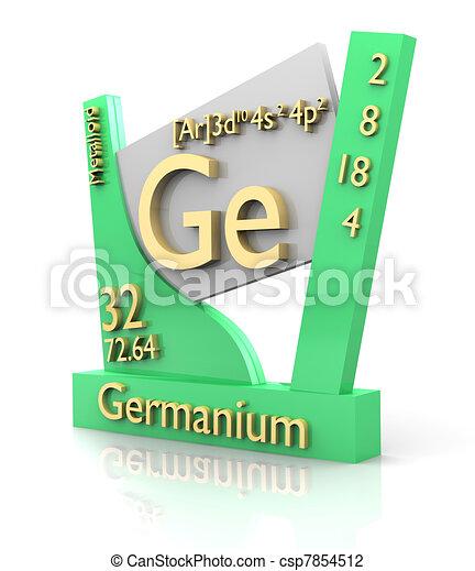 Germanium form Periodic Table of Elements - V2 - csp7854512