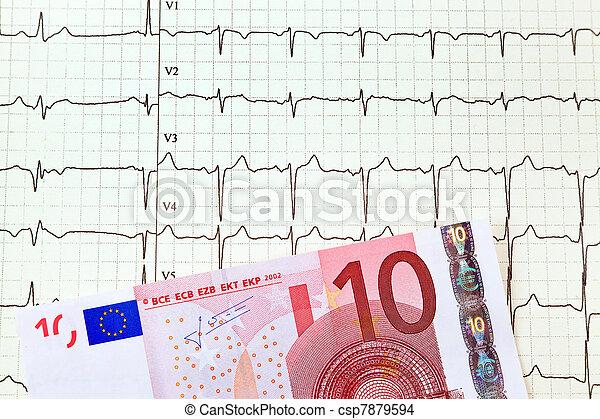 ecg curve and ten €