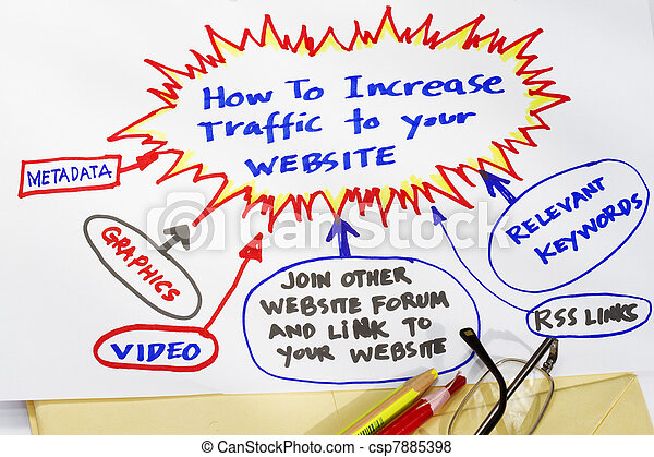 How to increase traffic to your website - csp7885398