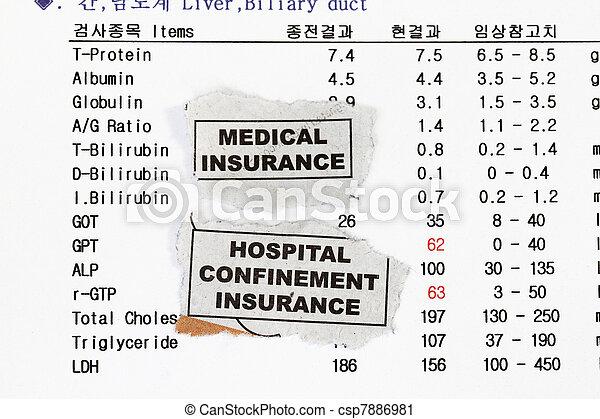 Medical insurance - csp7886981