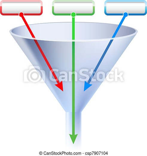 An image of a three stage funnel chart. - csp7907104