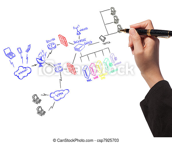 business woman drawing  a security plan for a firewall system - csp7925703