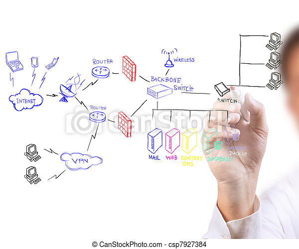 businessman drawing a security plan for a firewall system - csp7927384