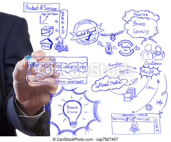 man drawing idea board of business strategy process, brading  and modern marketing - csp7927407