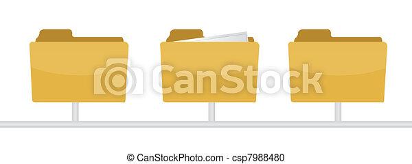 information inside a folder - csp7988480