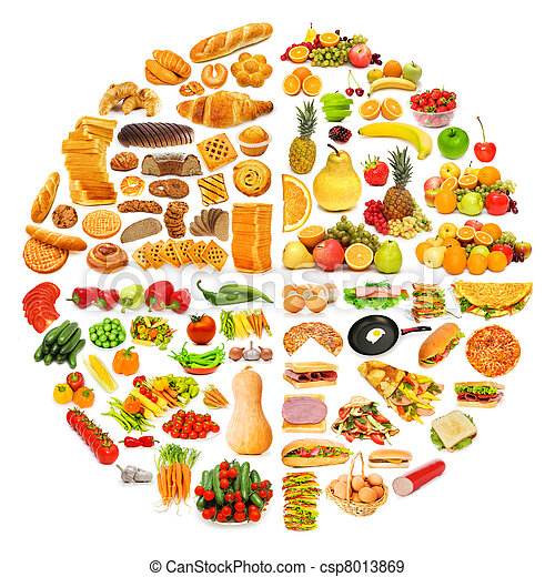 Circle with lots of food items - csp8013869