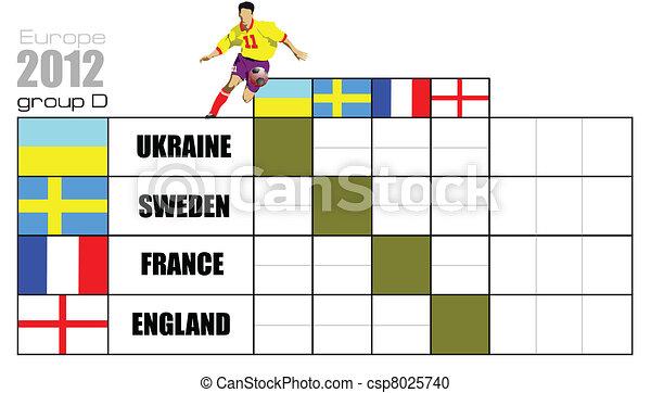 Soccer (football) Europe champions - csp8025740