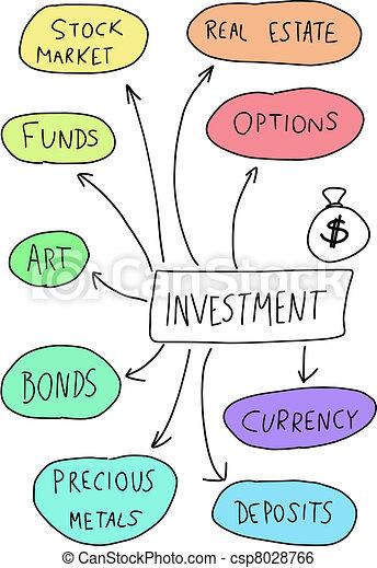 Investment - csp8028766