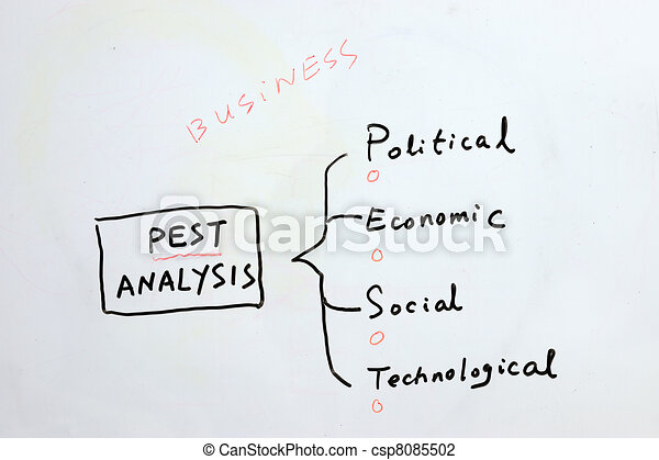 Chalkboard writing - PEST business analysis - csp8085502