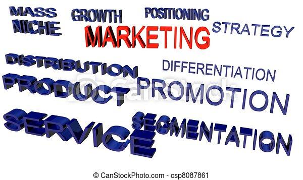 marketing terminologies - csp8087861