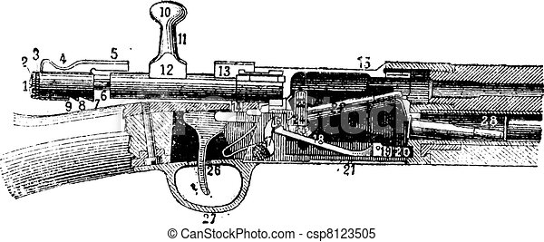 Repeating firearm, Lebel rifle, View of the mechanism, the bucket Releve, vintage engraving. - csp8123505