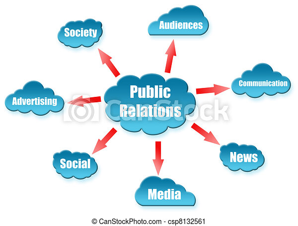 Public Relations uword on cloud scheme - csp8132561