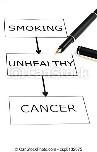 Smoking scheme and pen on white - csp8132675