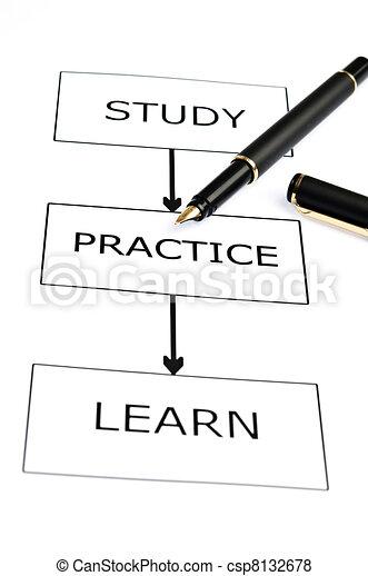 Study scheme and pen on white - csp8132678