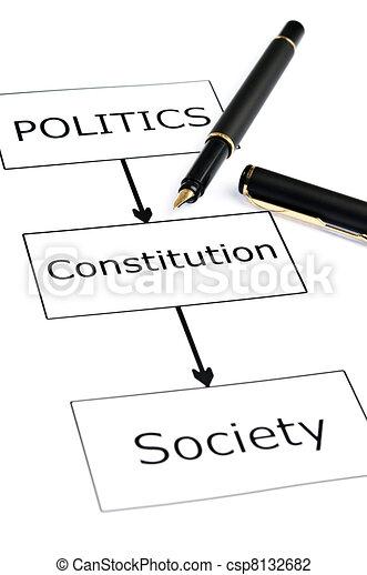 Politics scheme and pen on white - csp8132682