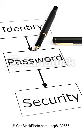 Security scheme and pen on white - csp8132686