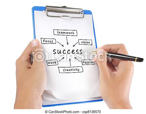 Success flow chart hand write on clipboard - csp8136570