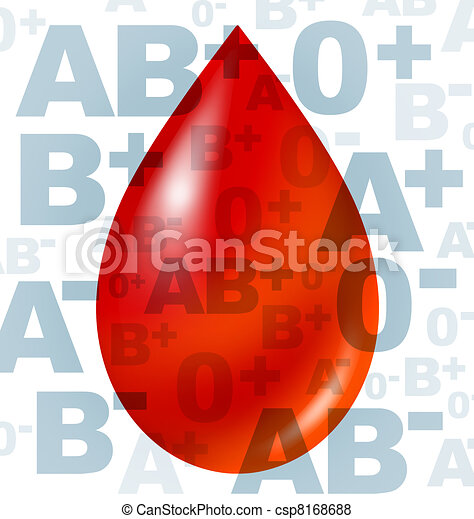 Blood group type medical concept - csp8168688