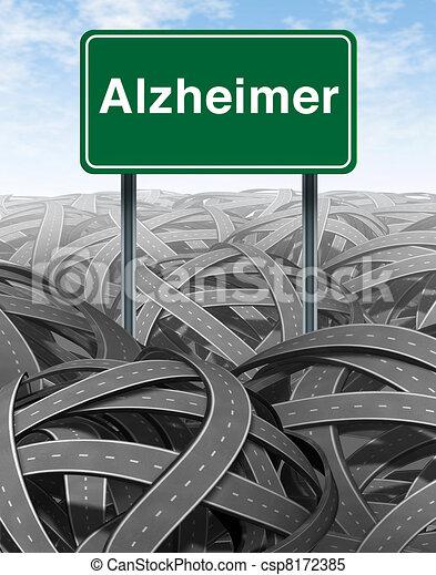Alzheimer Disease and Dementia Medical concept - csp8172385