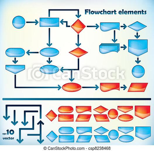fluxograma, elementos - csp8238468