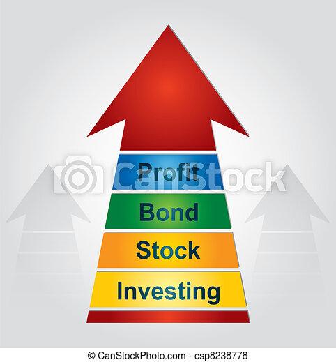 Investing diagram - csp8238778